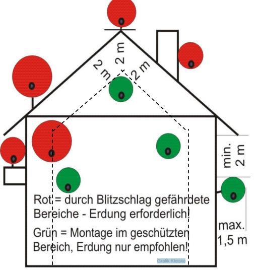 netter blitzableiter bonn telekom legt die glasfaser am laternenmast hinauf. Black Bedroom Furniture Sets. Home Design Ideas