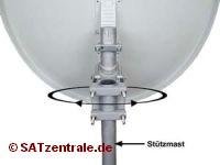 satellitenschüssel einstellen anleitung